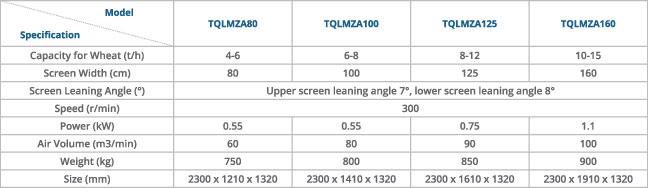Rotary-Cleaner-Model-TQLMZA