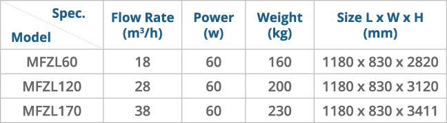 Scale-Model-TLCS